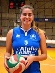 Giorgia Beltrando