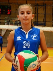 Camilla Chiappi